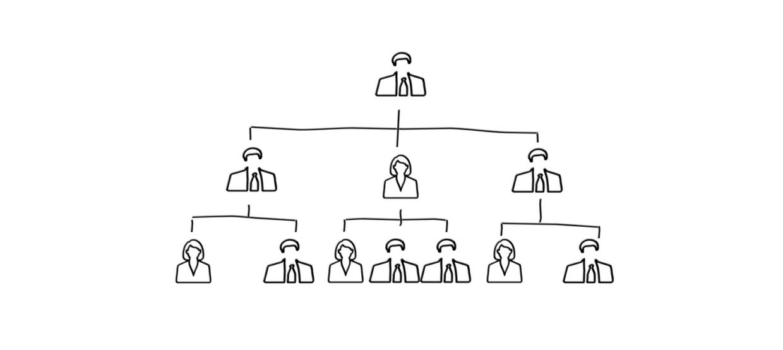 organization-chart-3558622